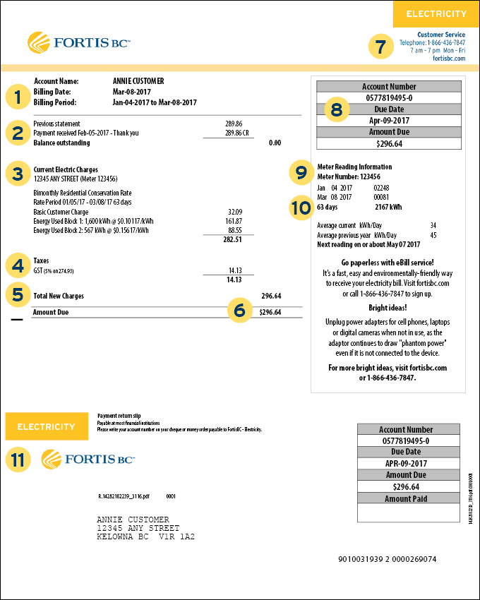 A sample electricity bill with larger yellow an blue circled numbers pointing out parts of the bill. Each part is further explained below this image on the page (16-283.3.3)